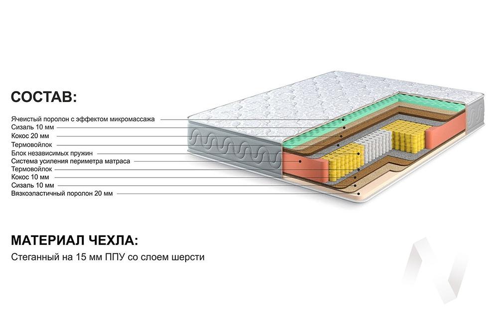 Купить Матрас Престиж - Удачный в чехле Магнетик 1600х2000 в Новосибирске в интернет-магазине Мебель плюс Техника